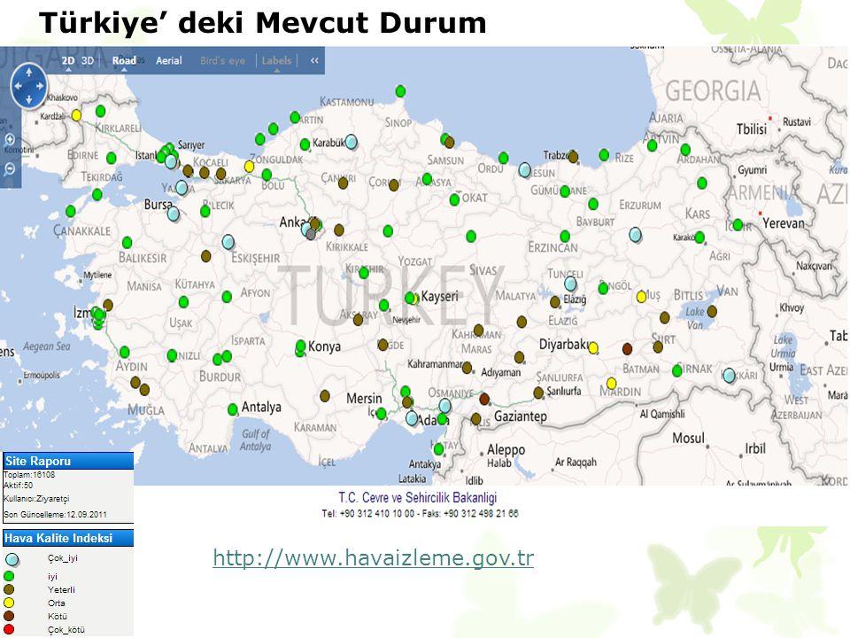 Türkiye' deki Mevcut Durum http://www.havaizleme.gov.tr