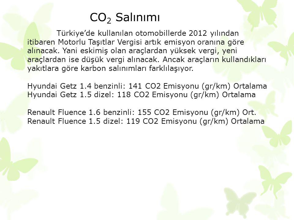CO 2 Salınımı Türkiye'de kullanılan otomobillerde 2012 yılından itibaren Motorlu Taşıtlar Vergisi artık emisyon oranına göre alınacak. Yani eskimiş ol