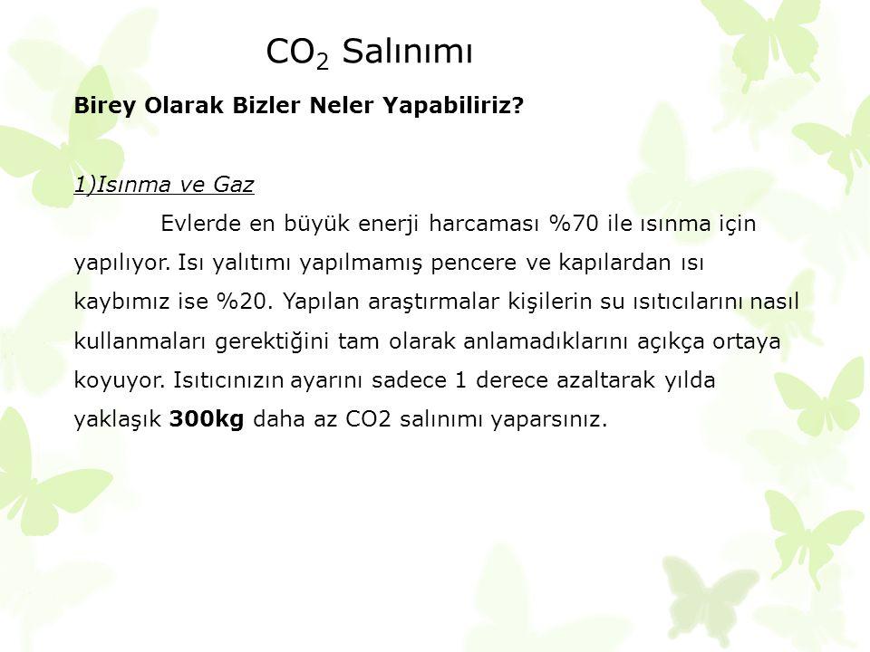 CO 2 Salınımı Birey Olarak Bizler Neler Yapabiliriz? 1)Isınma ve Gaz Evlerde en büyük enerji harcaması %70 ile ısınma için yapılıyor. Isı yalıtımı yap