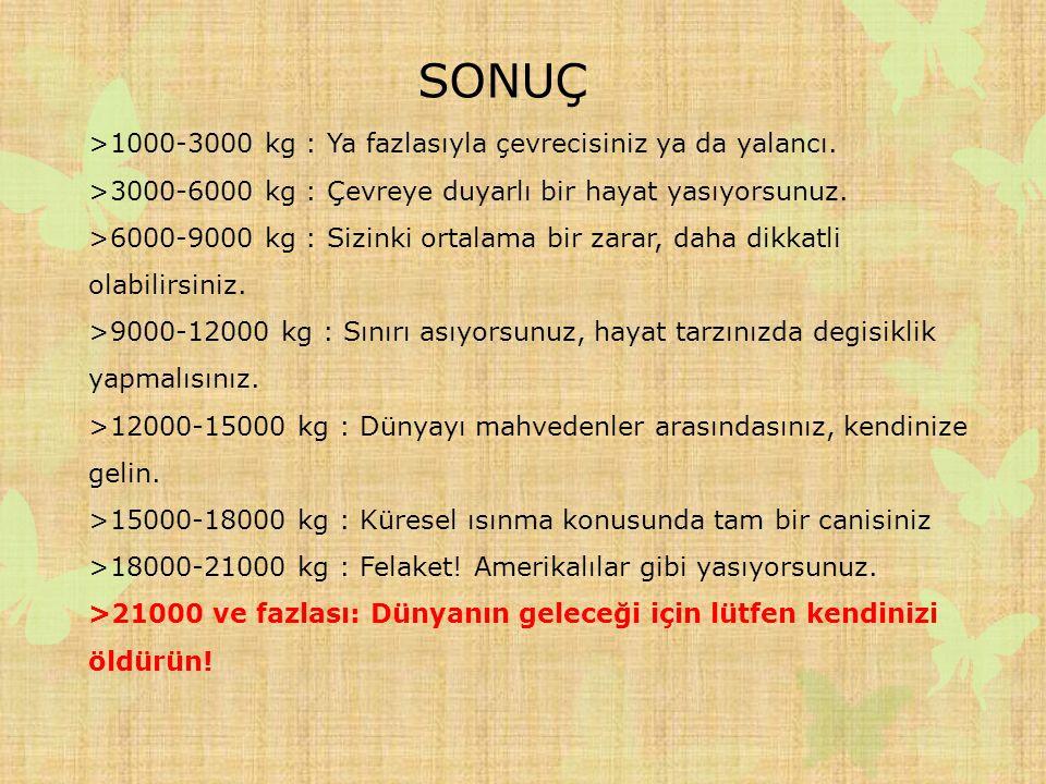SONUÇ >1000-3000 kg : Ya fazlasıyla çevrecisiniz ya da yalancı. >3000-6000 kg : Çevreye duyarlı bir hayat yasıyorsunuz. >6000-9000 kg : Sizinki ortala