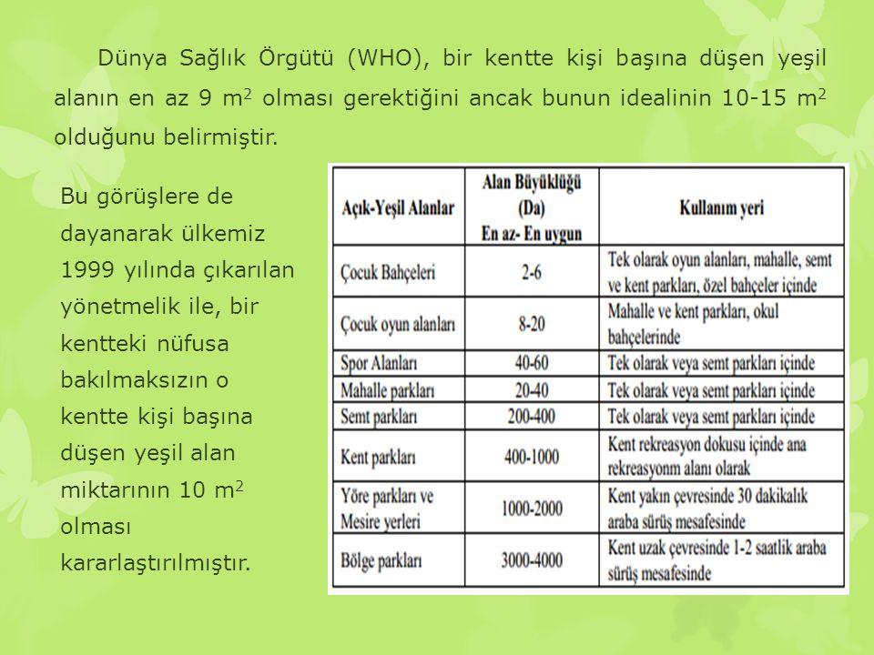 Dünya Sağlık Örgütü (WHO), bir kentte kişi başına düşen yeşil alanın en az 9 m 2 olması gerektiğini ancak bunun idealinin 10-15 m 2 olduğunu belirmişt