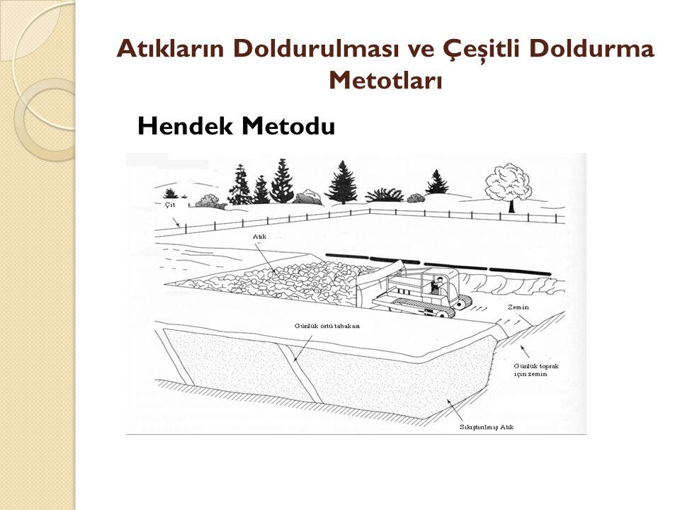 Atıkların Doldurulması ve Çeşitli Doldurma Metotları Hendek Metodu