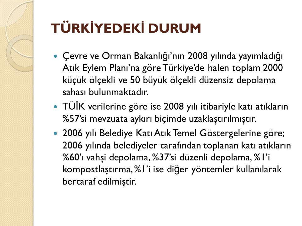 TÜRK İ YEDEK İ DURUM Çevre ve Orman Bakanlı ğ ı'nın 2008 yılında yayımladı ğ ı Atık Eylem Planı'na göre Türkiye'de halen toplam 2000 küçük ölçekli ve 50 büyük ölçekli düzensiz depolama sahası bulunmaktadır.
