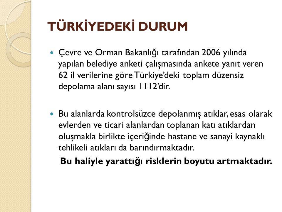 TÜRK İ YEDEK İ DURUM Çevre ve Orman Bakanlı ğ ı tarafından 2006 yılında yapılan belediye anketi çalışmasında ankete yanıt veren 62 il verilerine göre