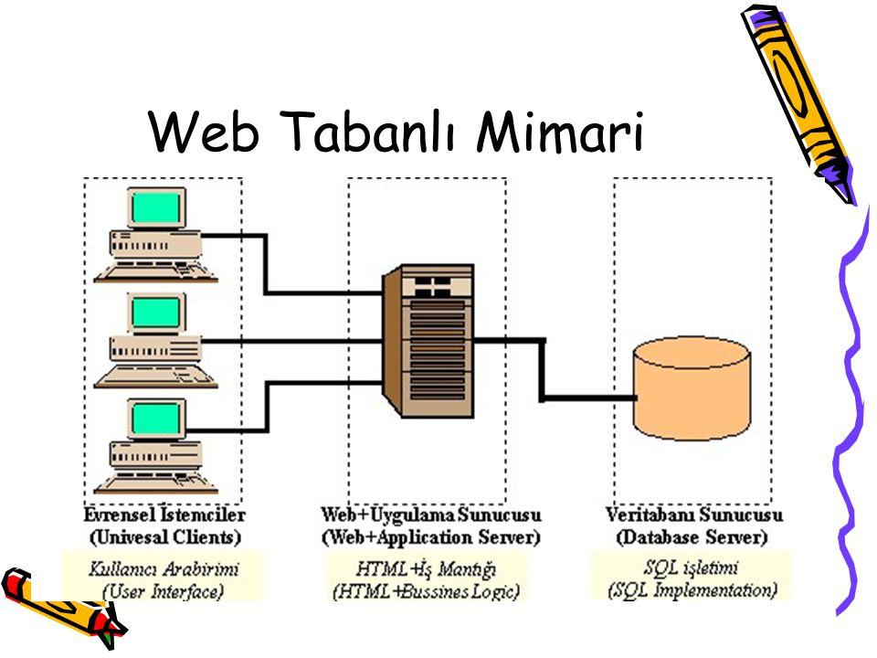 Web Tabanlı Mimari