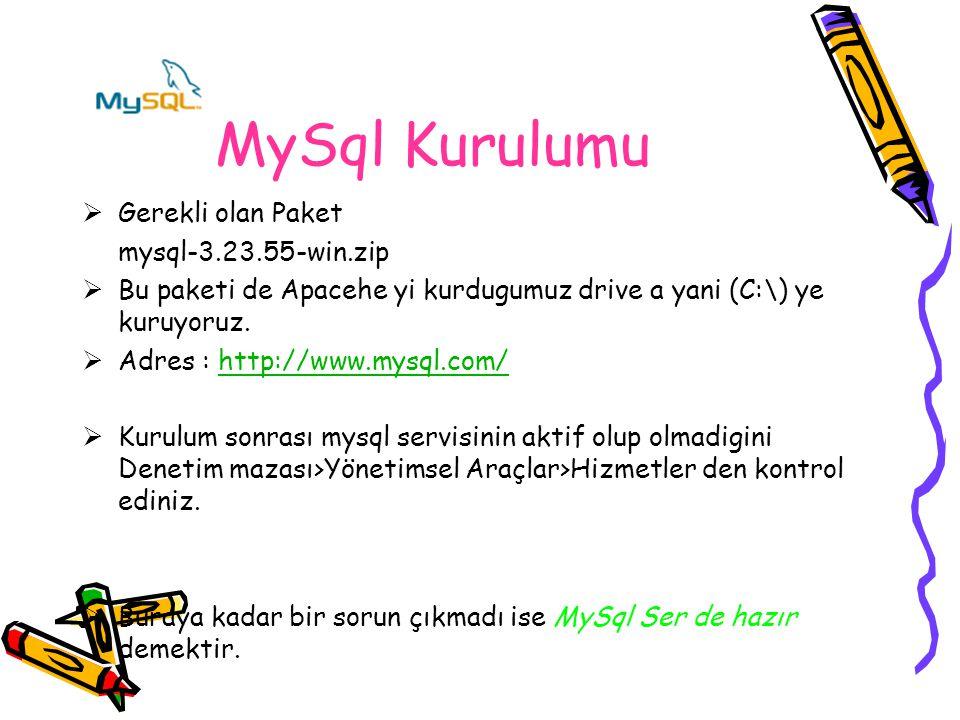 MySql Kurulumu  Gerekli olan Paket mysql-3.23.55-win.zip  Bu paketi de Apacehe yi kurdugumuz drive a yani (C:\) ye kuruyoruz.  Adres : http://www.m