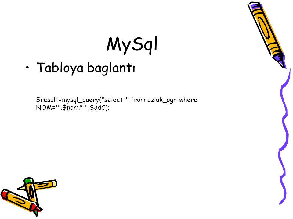 MySql Tabloya baglantı $result=mysql_query( select * from ozluk_ogr where NOM= .$nom. ,$adC);