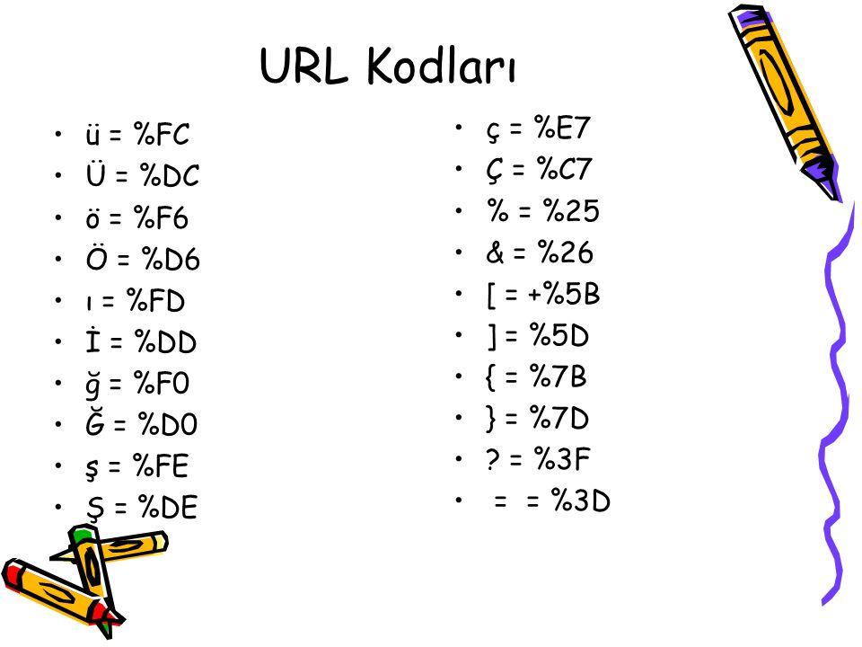 URL Kodları ü = %FC Ü = %DC ö = %F6 Ö = %D6 ı = %FD İ = %DD ğ = %F0 Ğ = %D0 ş = %FE Ş = %DE ç = %E7 Ç = %C7 % = %25 & = %26 [ = +%5B ] = %5D { = %7B } = %7D .