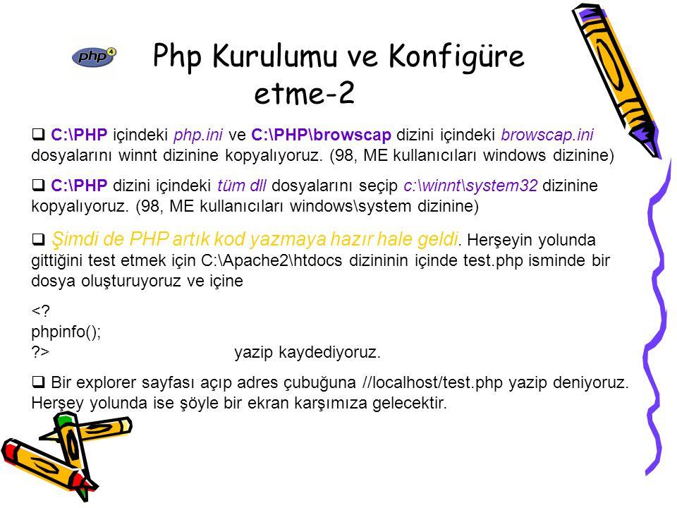 Php Kurulumu ve Konfigüre etme-2  C:\PHP içindeki php.ini ve C:\PHP\browscap dizini içindeki browscap.ini dosyalarını winnt dizinine kopyalıyoruz.