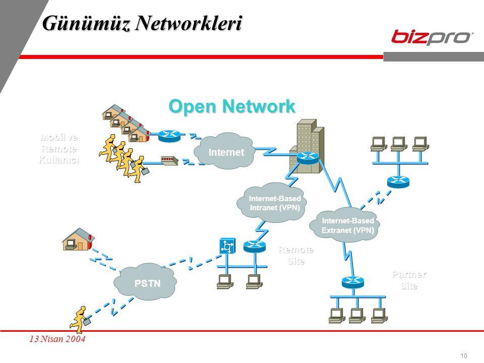 10 13 Nisan 2004 Günümüz Networkleri Internet Mobil ve Remote Kullanıcı PartnerSite Internet-Based Extranet (VPN ) PSTN Internet-Based Intranet (VPN)