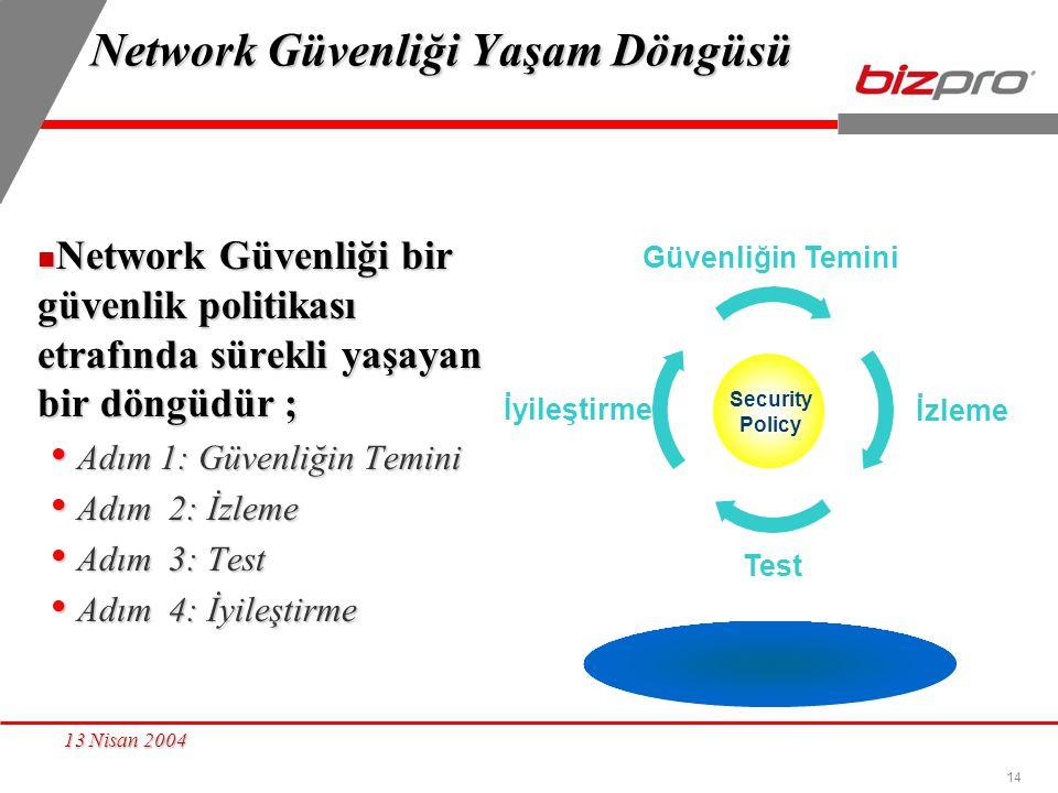 14 13 Nisan 2004 Güvenliğin Temini İzleme Test İyileştirme Security Policy Network Güvenliği Yaşam Döngüsü Network Güvenliği bir güvenlik politikası e