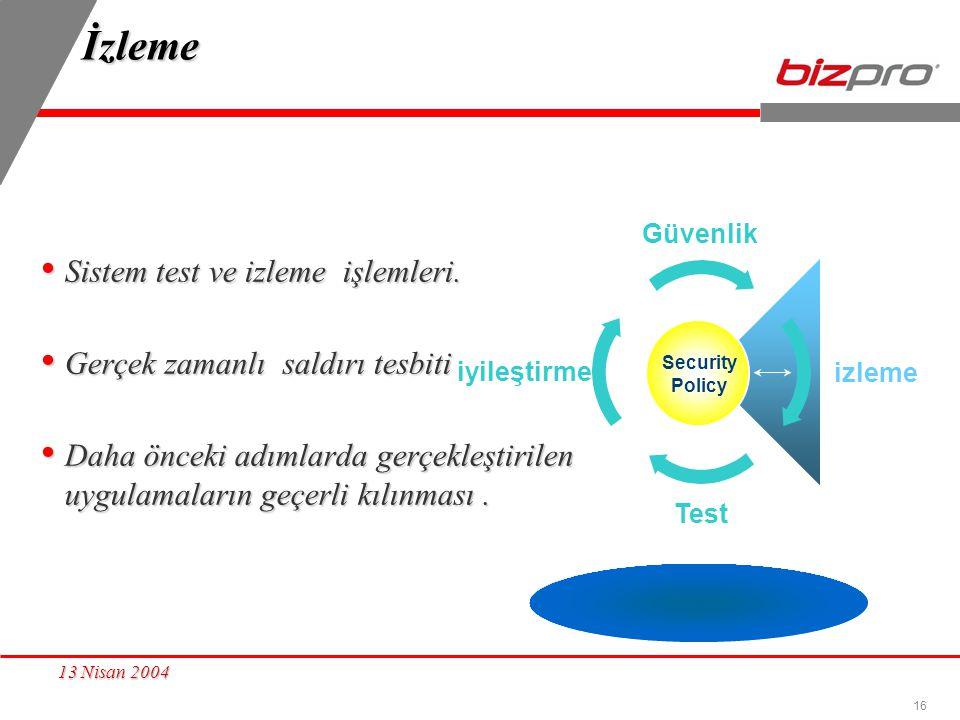 16 13 Nisan 2004 Güvenlik izleme Test iyileştirme Security Policyİzleme Sistem test ve izleme işlemleri. Sistem test ve izleme işlemleri. Gerçek zaman