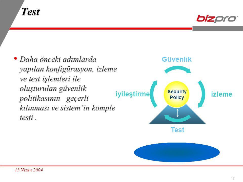 17 13 Nisan 2004 Güvenlik izleme Test iyileştirme Security Policy Test Daha önceki adımlarda yapılan konfigürasyon, izleme ve test işlemleri ile oluşt