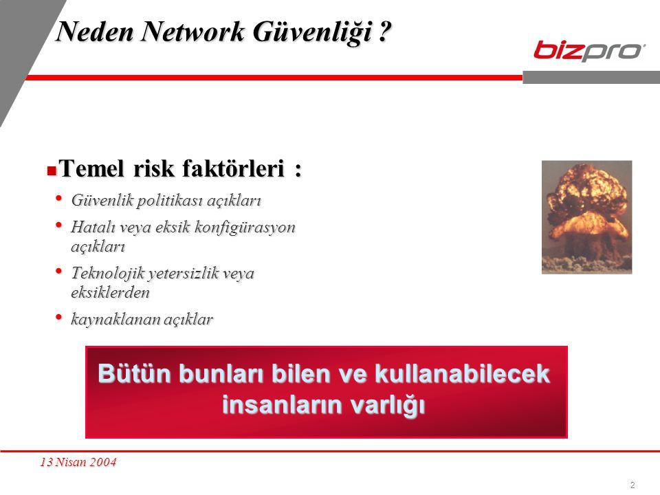 2 13 Nisan 2004 Neden Network Güvenliği ? Temel risk faktörleri : Temel risk faktörleri : Güvenlik politikası açıkları Güvenlik politikası açıkları Ha