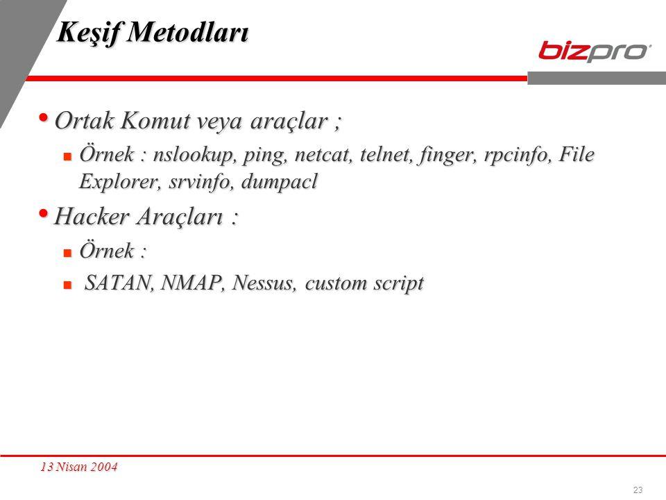 23 13 Nisan 2004 Keşif Metodları Ortak Komut veya araçlar ; Ortak Komut veya araçlar ; Örnek : nslookup, ping, netcat, telnet, finger, rpcinfo, File E