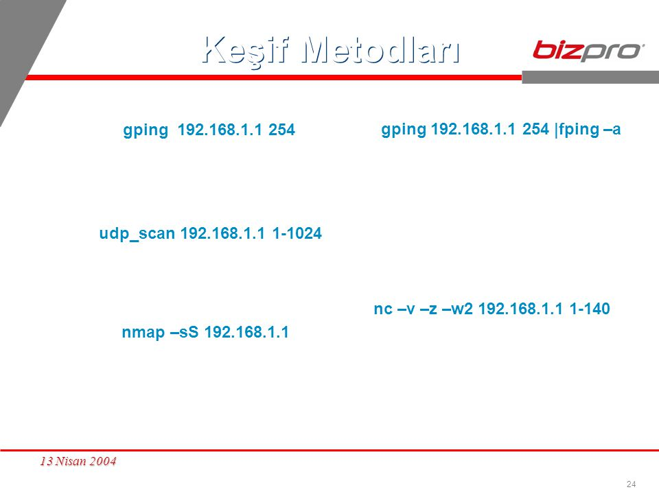 24 13 Nisan 2004 Unix# gping 192.168.1.1 254 192.168.1.1 192.168.1.2. 192.168.1.3 192.168.1.254 Unix#gping 192.168.1.1 254 |fping –a 192.168.1.3 alive
