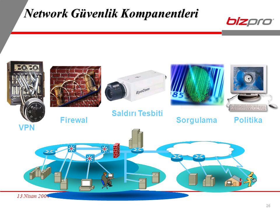 26 13 Nisan 2004 Tanımlama Güvenli Bağlantı Perimeter Security Güvenlik İzleme Güvenlik Yönetimi Network Güvenlik Kompanentleri Internet Sorgulama Fir