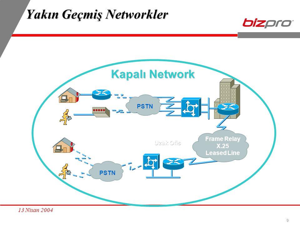 10 13 Nisan 2004 Günümüz Networkleri Internet Mobil ve Remote Kullanıcı PartnerSite Internet-Based Extranet (VPN ) PSTN Internet-Based Intranet (VPN) Remote Site Open Network