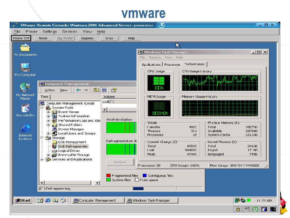 AKÜ İnternet Haftası Etkinlikleri vmware