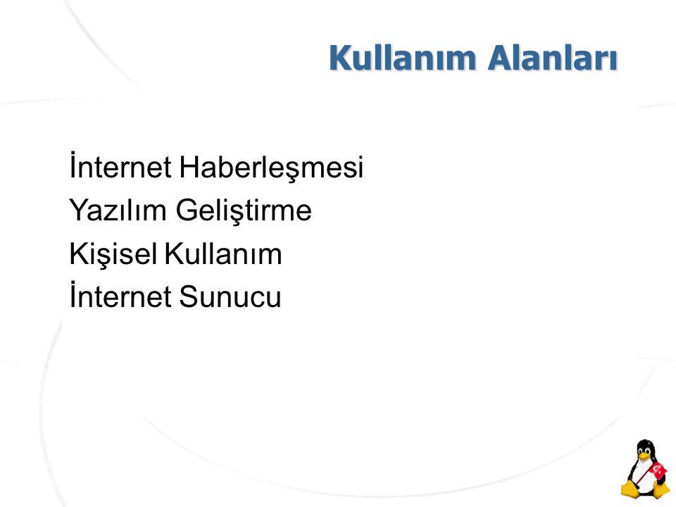 AKÜ İnternet Haftası Etkinlikleri Kullanım Alanları İnternet Haberleşmesi Yazılım Geliştirme Kişisel Kullanım İnternet Sunucu