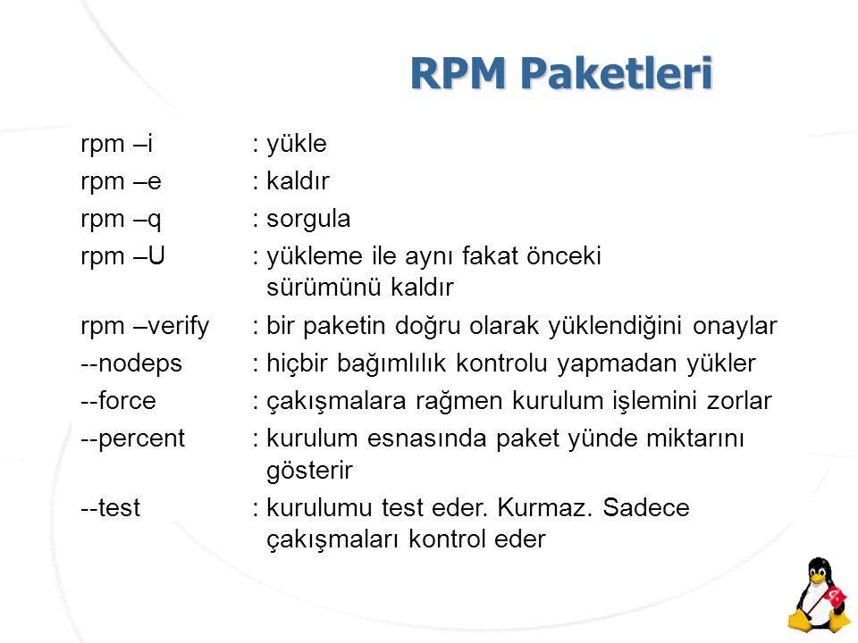 AKÜ İnternet Haftası Etkinlikleri RPM Paketleri rpm –i: yükle rpm –e: kaldır rpm –q: sorgula rpm –U: yükleme ile aynı fakat önceki sürümünü kaldır rpm –verify: bir paketin doğru olarak yüklendiğini onaylar --nodeps: hiçbir bağımlılık kontrolu yapmadan yükler --force: çakışmalara rağmen kurulum işlemini zorlar --percent: kurulum esnasında paket yünde miktarını gösterir --test: kurulumu test eder.