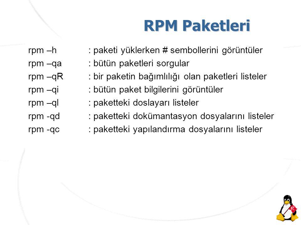 AKÜ İnternet Haftası Etkinlikleri RPM Paketleri rpm –h: paketi yüklerken # sembollerini görüntüler rpm –qa: bütün paketleri sorgular rpm –qR: bir paketin bağımlılığı olan paketleri listeler rpm –qi: bütün paket bilgilerini görüntüler rpm –ql: paketteki doslayarı listeler rpm -qd: paketteki dokümantasyon dosyalarını listeler rpm -qc: paketteki yapılandırma dosyalarını listeler
