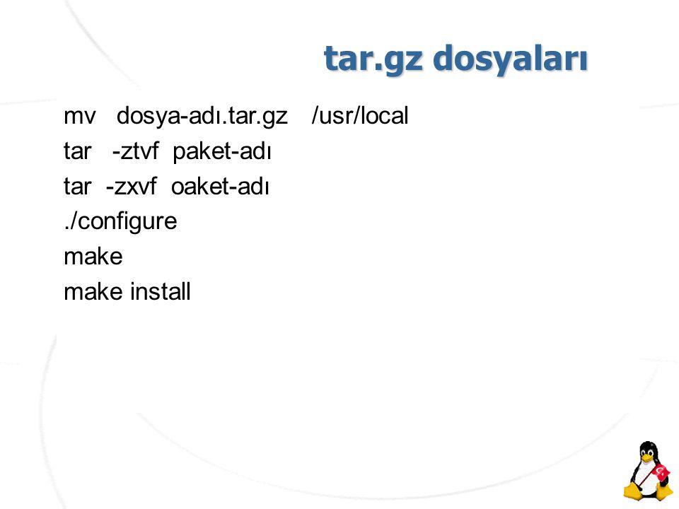 AKÜ İnternet Haftası Etkinlikleri tar.gz dosyaları mv dosya-adı.tar.gz /usr/local tar -ztvf paket-adı tar -zxvf oaket-adı./configure make make install