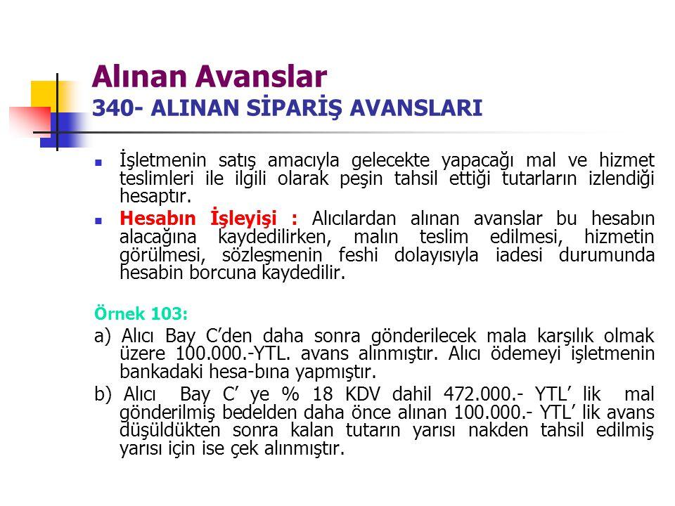 Alınan Avanslar 340- ALINAN SİPARİŞ AVANSLARI İşletmenin satış amacıyla gelecekte yapacağı mal ve hizmet teslimleri ile ilgili olarak peşin tahsil ett
