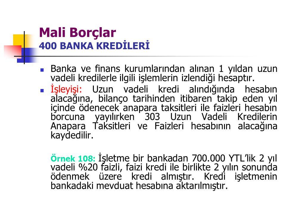 Mali Borçlar 400 BANKA KREDİLERİ Banka ve finans kurumlarından alınan 1 yıldan uzun vadeli kredilerle ilgili işlemlerin izlendiği hesaptır. İşleyişi: