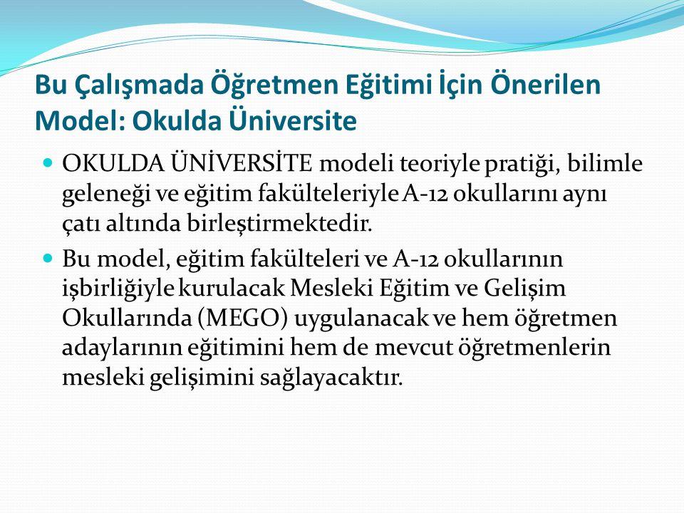 Bu Çalışmada Öğretmen Eğitimi İçin Önerilen Model: Okulda Üniversite OKULDA ÜNİVERSİTE modeli teoriyle pratiği, bilimle geleneği ve eğitim fakülteleri