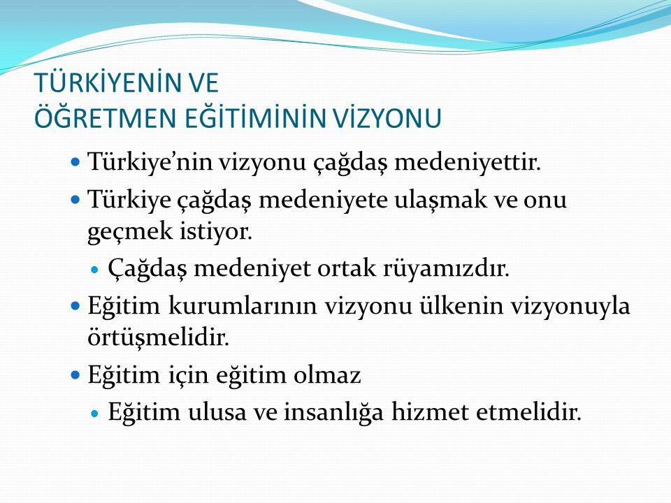 TÜRKİYENİN VE ÖĞRETMEN EĞİTİMİNİN VİZYONU Türkiye'nin vizyonu çağdaş medeniyettir. Türkiye çağdaş medeniyete ulaşmak ve onu geçmek istiyor. Çağdaş med