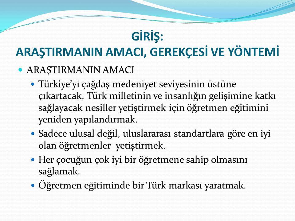 GİRİŞ: ARAŞTIRMANIN AMACI, GEREKÇESİ VE YÖNTEMİ ARAŞTIRMANIN AMACI Türkiye'yi çağdaş medeniyet seviyesinin üstüne çıkartacak, Türk milletinin ve insan