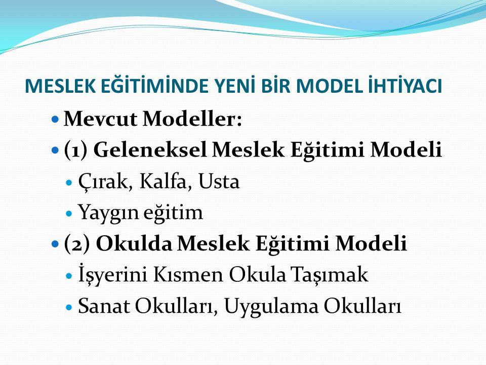 MESLEK EĞİTİMİNDE YENİ BİR MODEL İHTİYACI Mevcut Modeller: (1) Geleneksel Meslek Eğitimi Modeli Çırak, Kalfa, Usta Yaygın eğitim (2) Okulda Meslek Eği