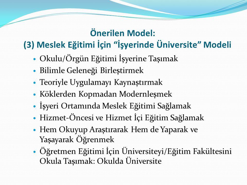 """Önerilen Model: (3) Meslek Eğitimi İçin """"İşyerinde Üniversite"""" Modeli Okulu/Örgün Eğitimi İşyerine Taşımak Bilimle Geleneği Birleştirmek Teoriyle Uygu"""
