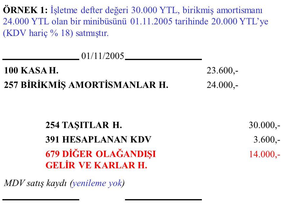 ÖRNEK 1: İşletme defter değeri 30.000 YTL, birikmiş amortismanı 24.000 YTL olan bir minibüsünü 01.11.2005 tarihinde 20.000 YTL'ye (KDV hariç % 18) satmıştır.