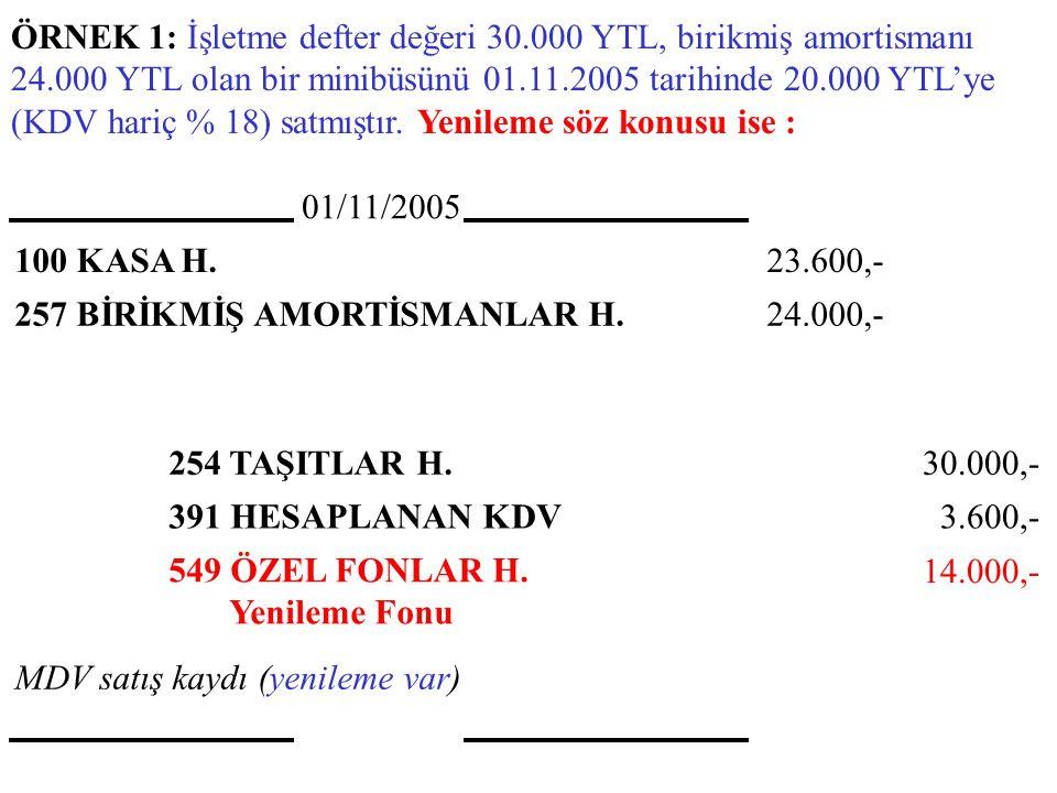 01/11/2005 100 KASA H.23.600,- 257 BİRİKMİŞ AMORTİSMANLAR H.24.000,- 254 TAŞITLAR H. 30.000,- 391 HESAPLANAN KDV 3.600,- 549 ÖZEL FONLAR H. Yenileme F