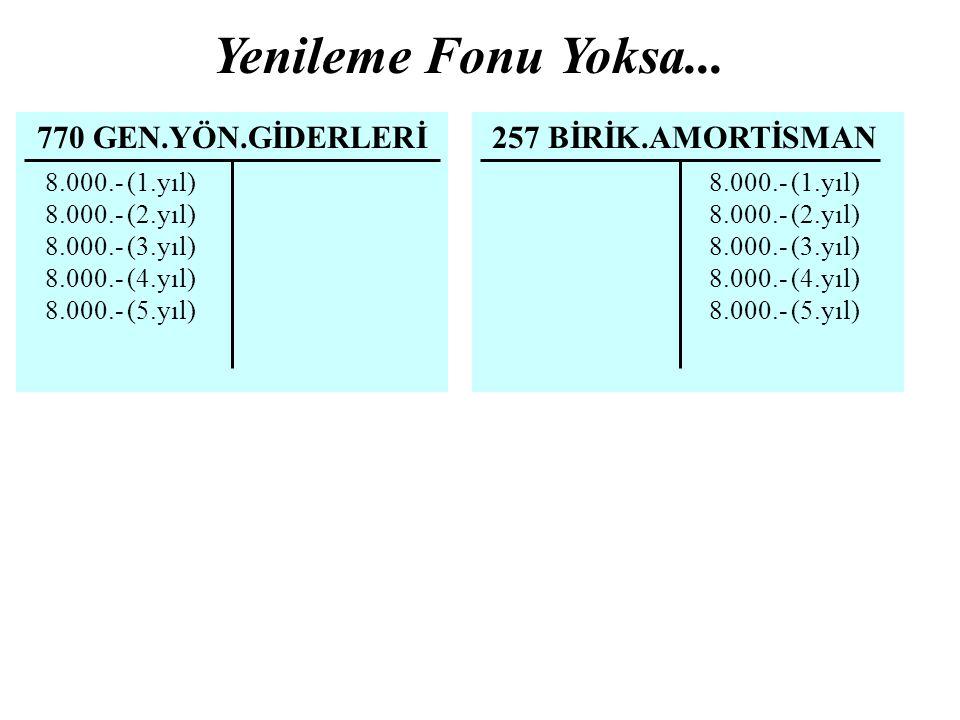549 ÖZEL FONLAR 8.000.- (1.yıl) 257 BİRİK.AMORTİSMAN 8.000.- (1.yıl) 770 GEN.YÖN.GİDERLERİ 8.000.- (2.yıl) 8.000.- (3.yıl) 8.000.- (4.yıl) 8.000.- (5.yıl) - (1.yıl) 6.000.- (2.yıl) 8.000.- (3.yıl) 8.000.- (4.yıl) 8.000.- (5.yıl) 2.000.- (2.yıl) 10.000.- Yenileme Fonu Varsa...