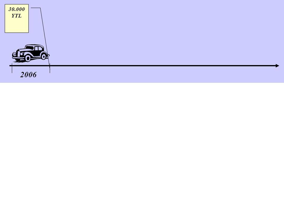 20062007 30.000 YTL