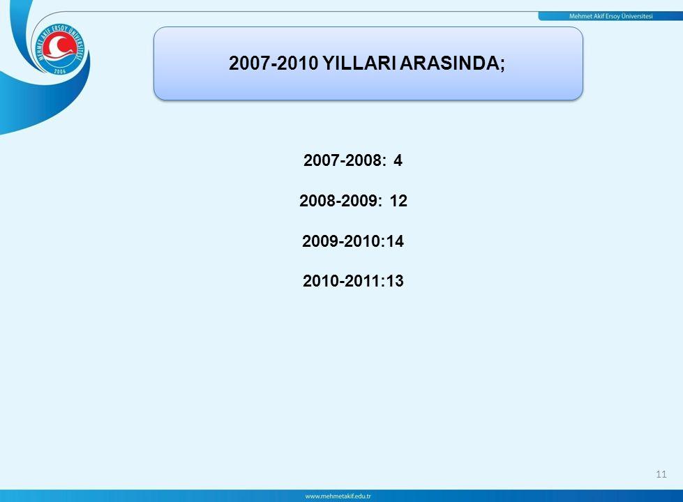 11 2007-2010 YILLARI ARASINDA; 2007-2008: 4 2008-2009: 12 2009-2010:14 2010-2011:13