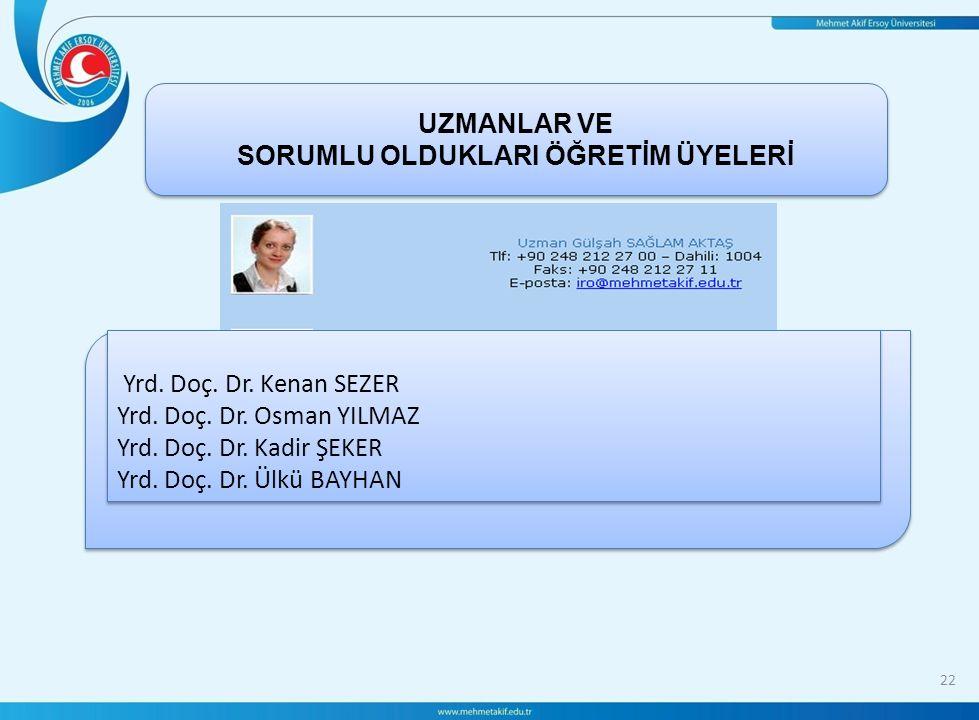 22 Yrd. Doç. Dr. Kenan SEZER Yrd. Doç. Dr. Osman YILMAZ Yrd. Doç. Dr. Kadir ŞEKER Yrd. Doç. Dr. Ülkü BAYHAN Yrd. Doç. Dr. Kenan SEZER Yrd. Doç. Dr. Os
