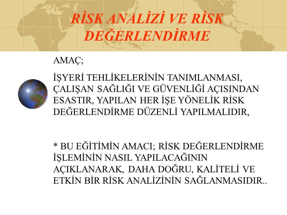 Risk analiz değerlendirme ekibinde yer alan kişilerin, yapılan analizleri onaylaması, RİSK ANALİZ FORMUNU KULLANMA;
