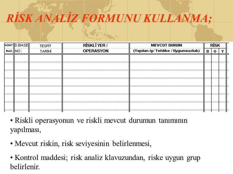 RİSK ANALİZ FORMUNU KULLANMA; Risk analizi yapılacak prosesin-hattın genel bilgilerinin yer aldığı kısım.