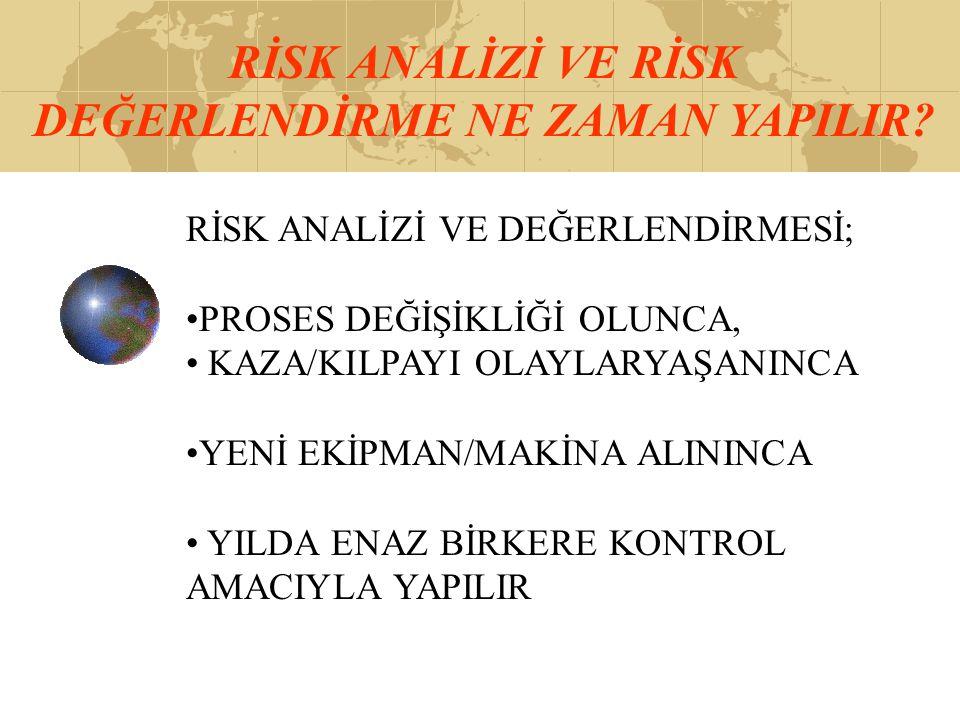 Risk analizi yapılan proses sırasında kullanılan kişisel koruyucuların işaretlenmesi ve EM no'larının belirtilmesi.