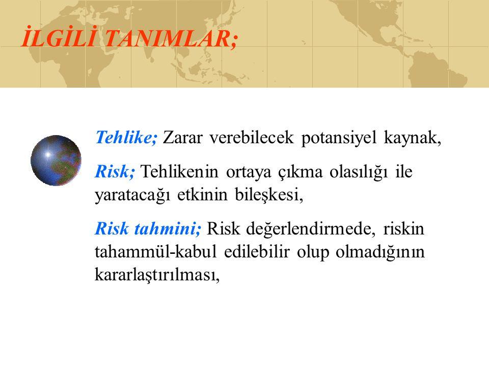 TEHLİKEYİ BELİRLEMEK İÇİN SORULAR; 9.