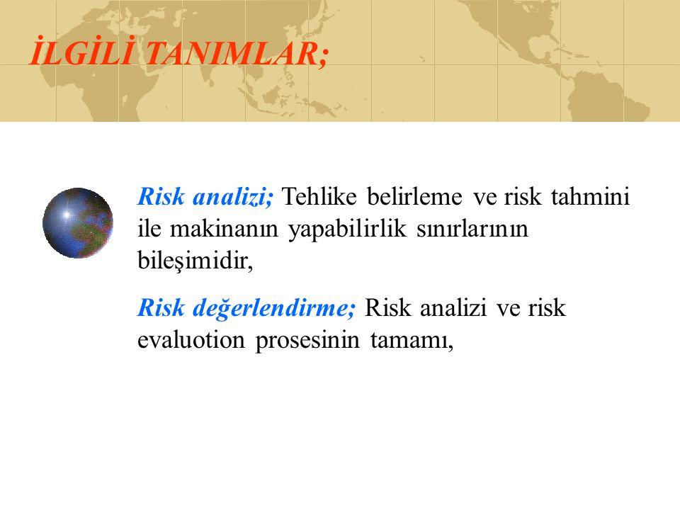 İLGİLİ TANIMLAR; Risk analizi; Tehlike belirleme ve risk tahmini ile makinanın yapabilirlik sınırlarının bileşimidir, Risk değerlendirme; Risk analizi ve risk evaluotion prosesinin tamamı,