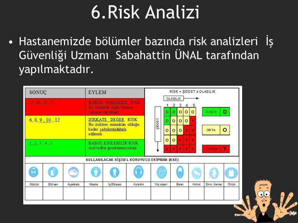 Hastanemizde bölümler bazında risk analizleri İş Güvenliği Uzmanı Sabahattin ÜNAL tarafından yapılmaktadır. 36 6.Risk Analizi