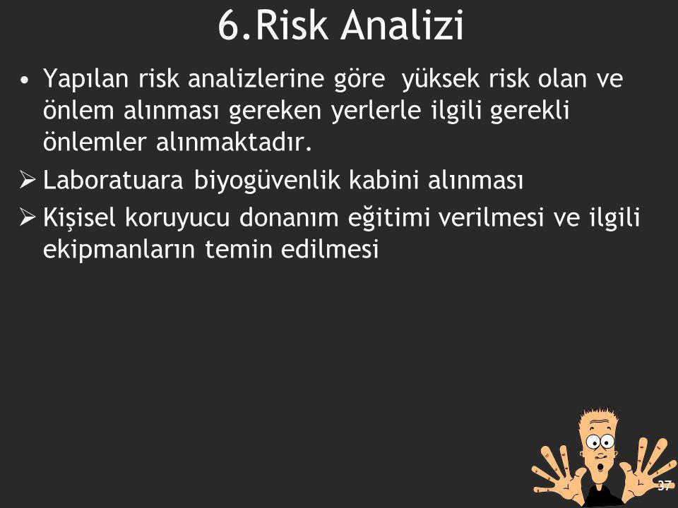 Yapılan risk analizlerine göre yüksek risk olan ve önlem alınması gereken yerlerle ilgili gerekli önlemler alınmaktadır.  Laboratuara biyogüvenlik ka