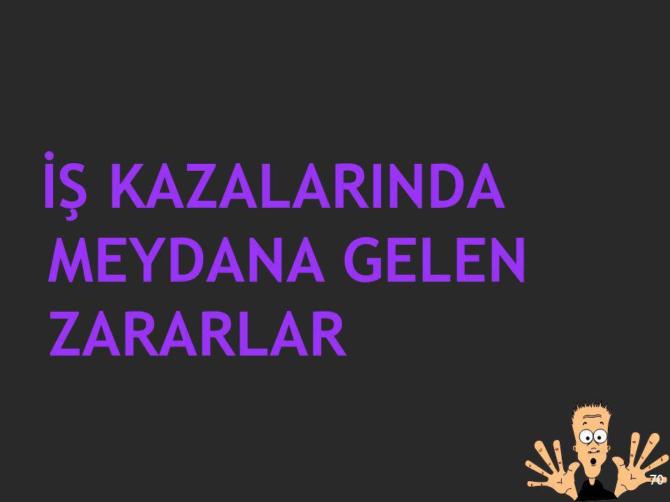 İŞ KAZALARINDA MEYDANA GELEN ZARARLAR 70