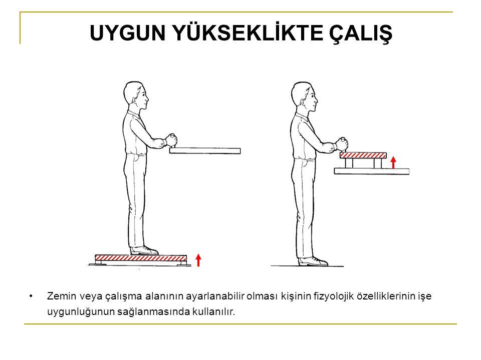 Zemin veya çalışma alanının ayarlanabilir olması kişinin fizyolojik özelliklerinin işe uygunluğunun sağlanmasında kullanılır. UYGUN YÜKSEKLİKTE ÇALIŞ