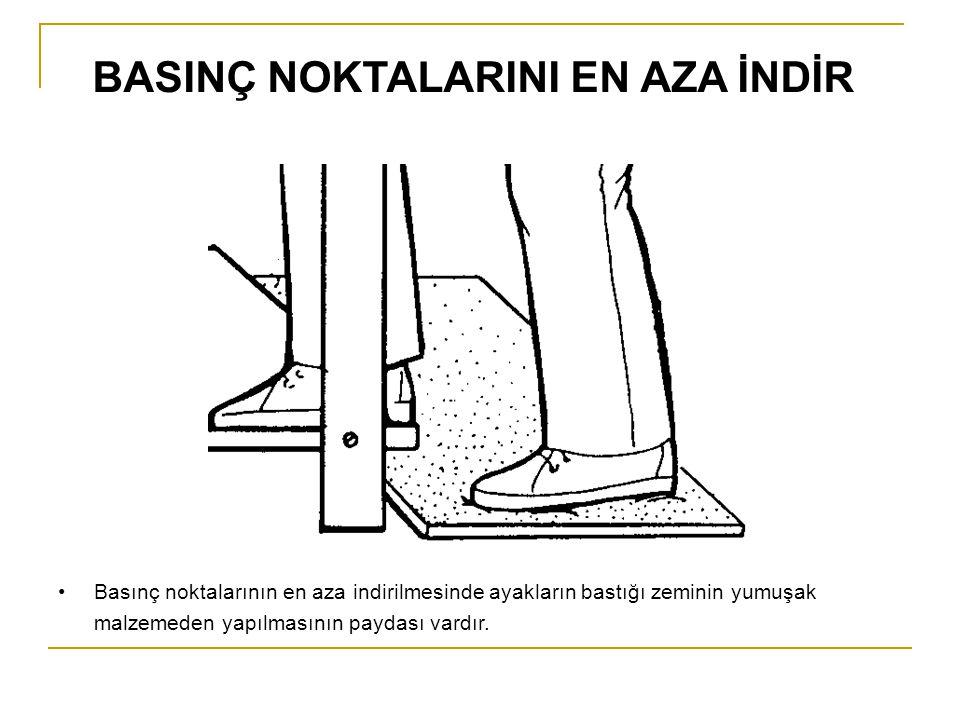Basınç noktalarının en aza indirilmesinde ayakların bastığı zeminin yumuşak malzemeden yapılmasının paydası vardır. BASINÇ NOKTALARINI EN AZA İNDİR